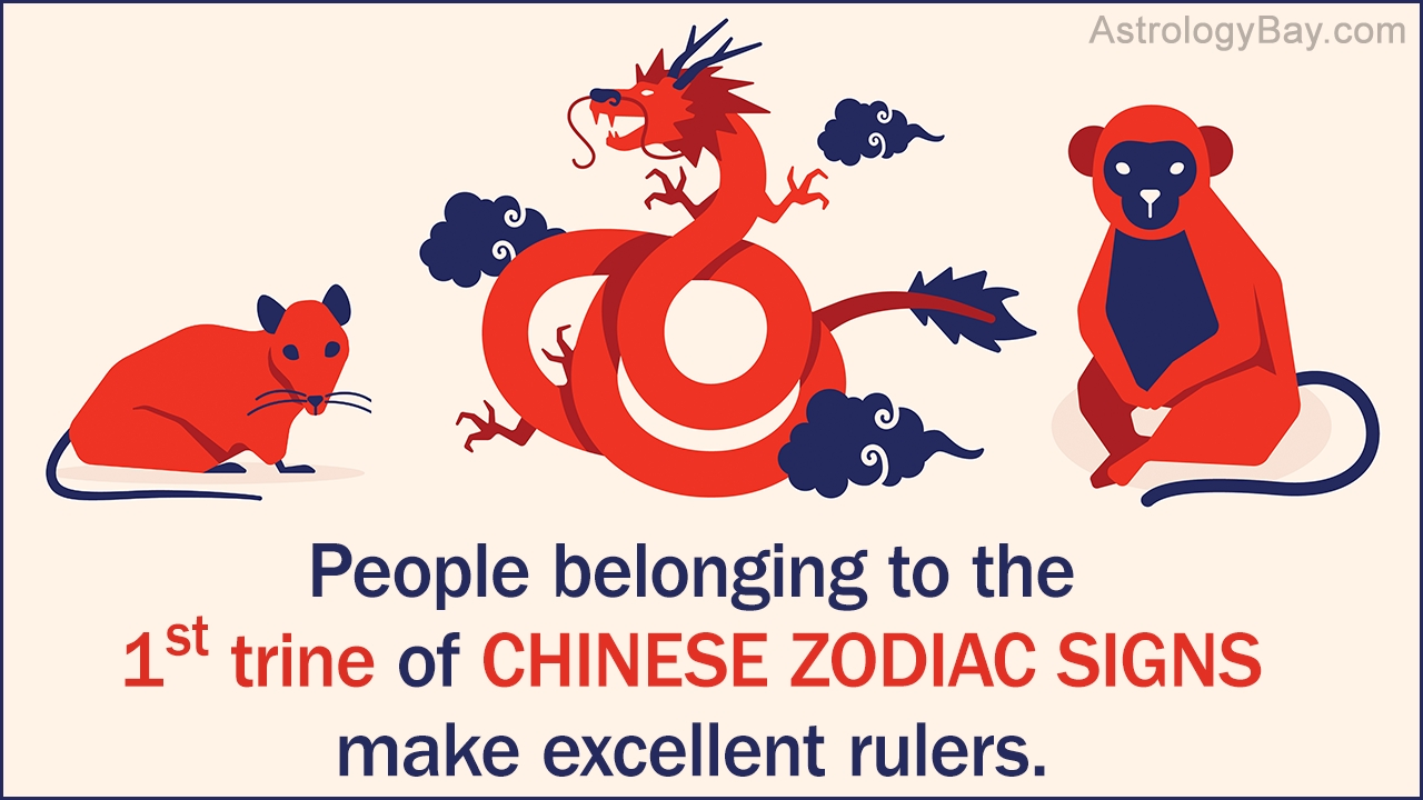 A Chart That Explains The Compatibility Between Chinese Zodiac Signs Chinese Zodiac Calendar Horse