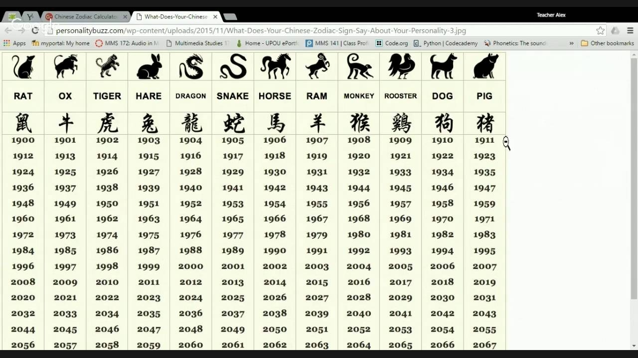 Chinese Zodiac Calculator - Youtube Chinese Calendar Zodiac Calculator