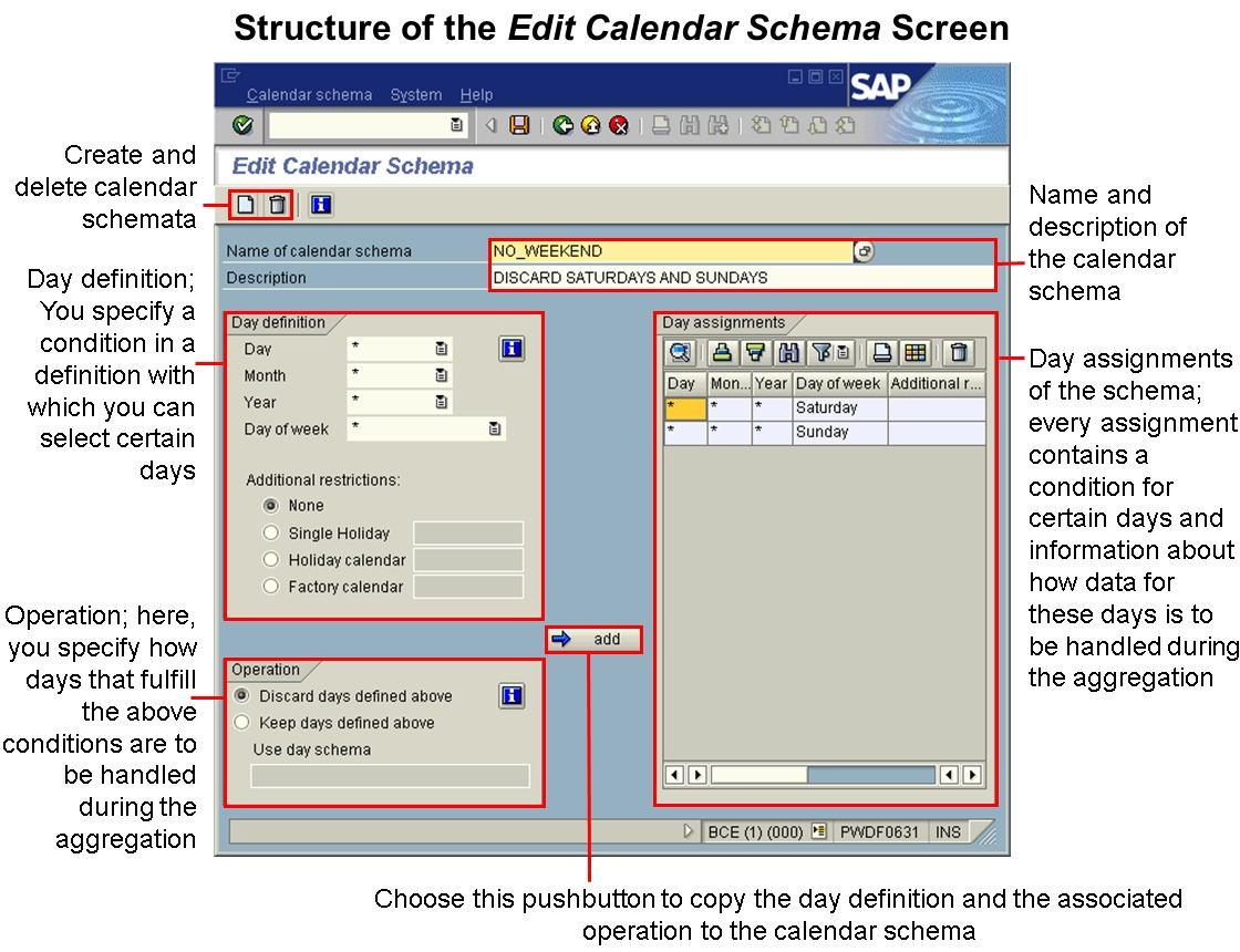 Creating And Editing A Calendar Schema A Calendar Month Definition