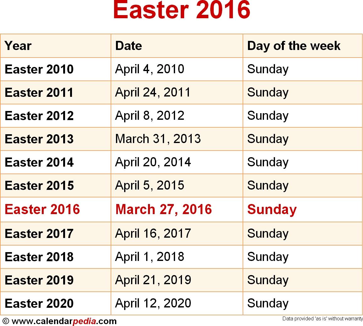 Easter 2016 Dates Easter 2020 Calendar Date