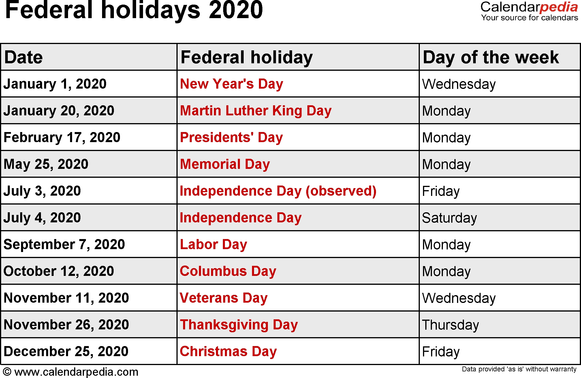 Federal Holidays 2020 2020 Calendar Holiday List