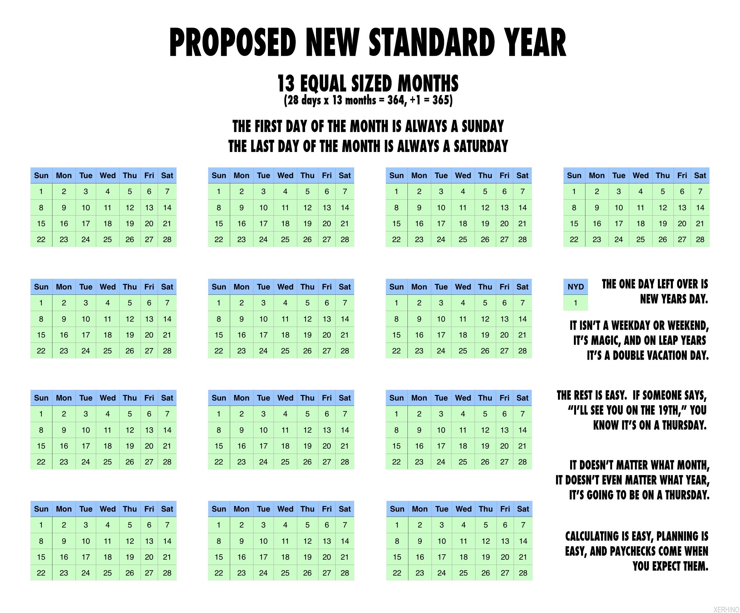 International Fixed Calendar Proposal: 13 Months, 4 Weeks/month Is A Calendar Month 4 Weeks