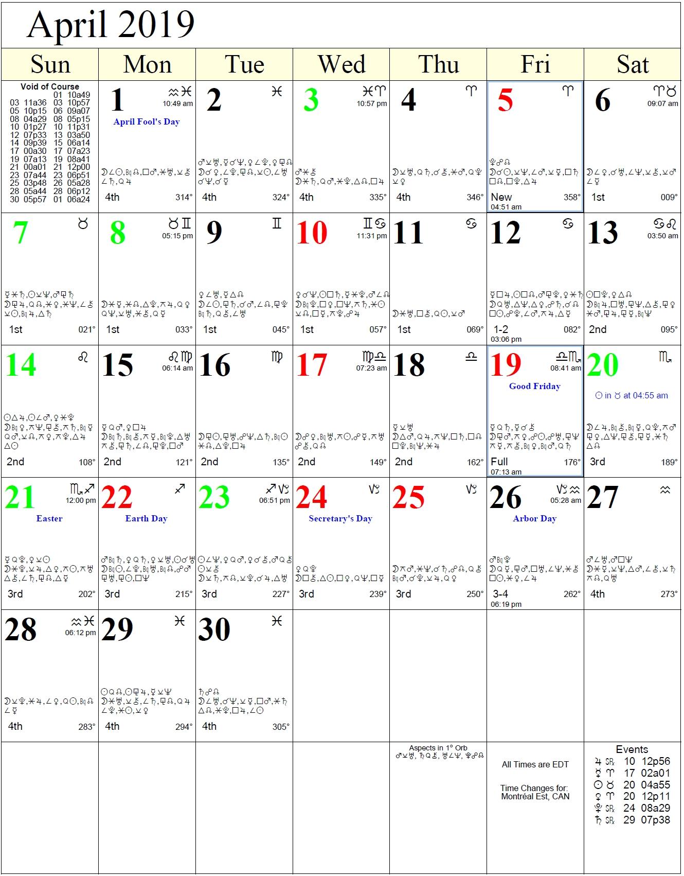 FQ4 Moon phase astrology Lunar Calendar Consider taking an