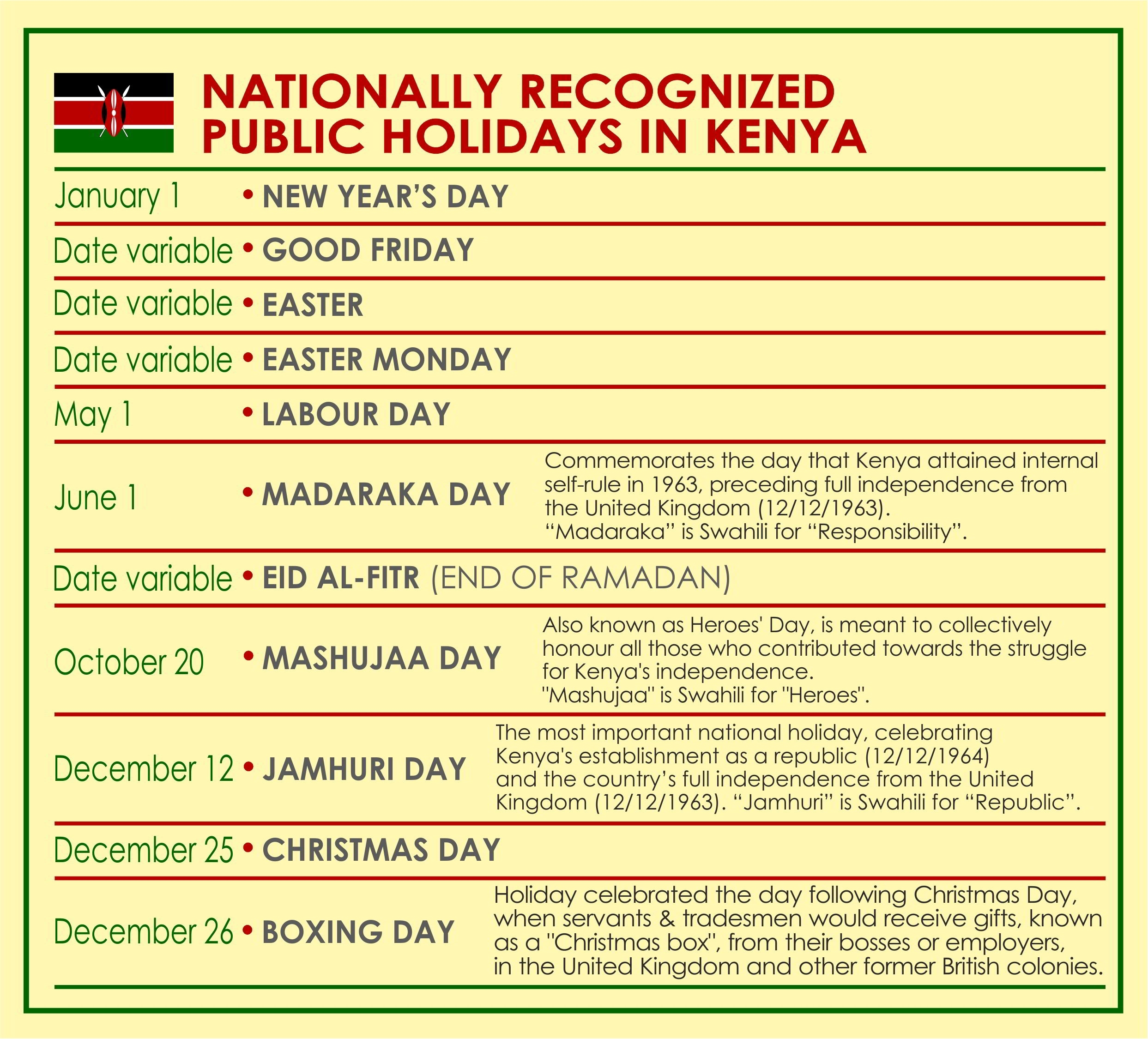National Holidays | Hon. Consulate Of The Republic Of Kenya In The Calendar Holidays In Kenya