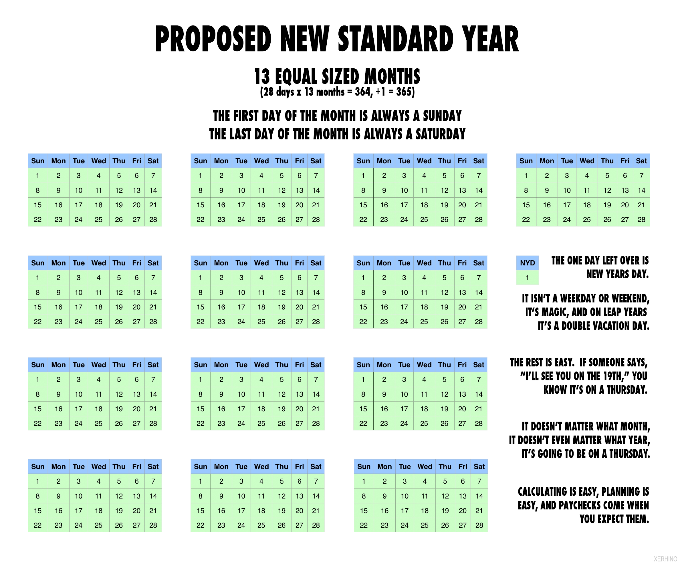 Proposed New Standard Year : Interestingasfuck Months Of Year Calendar