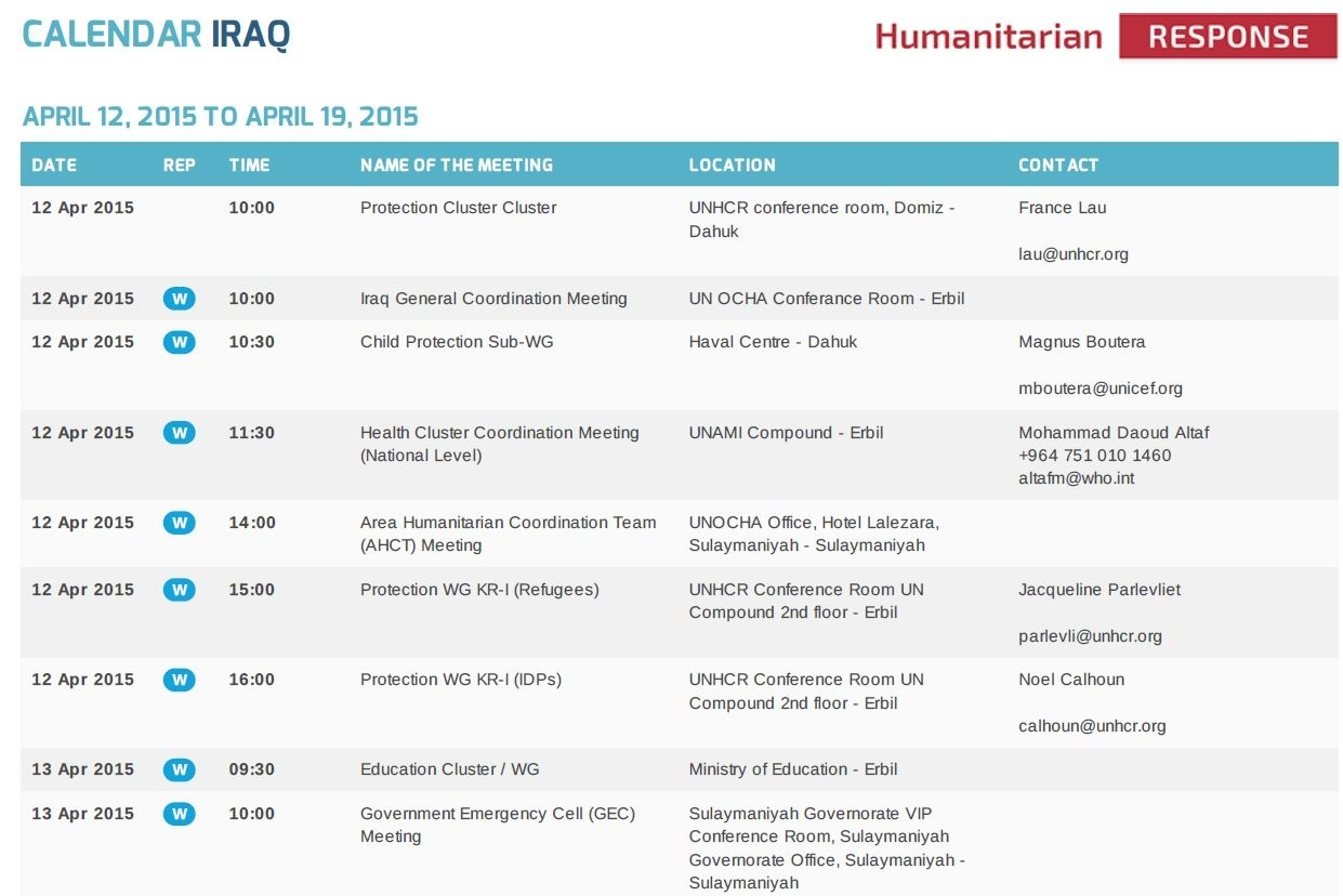 Rolling Out New Features - Our Q1 Story | Humanitarianresponse Calendar Month Vs Rolling Month