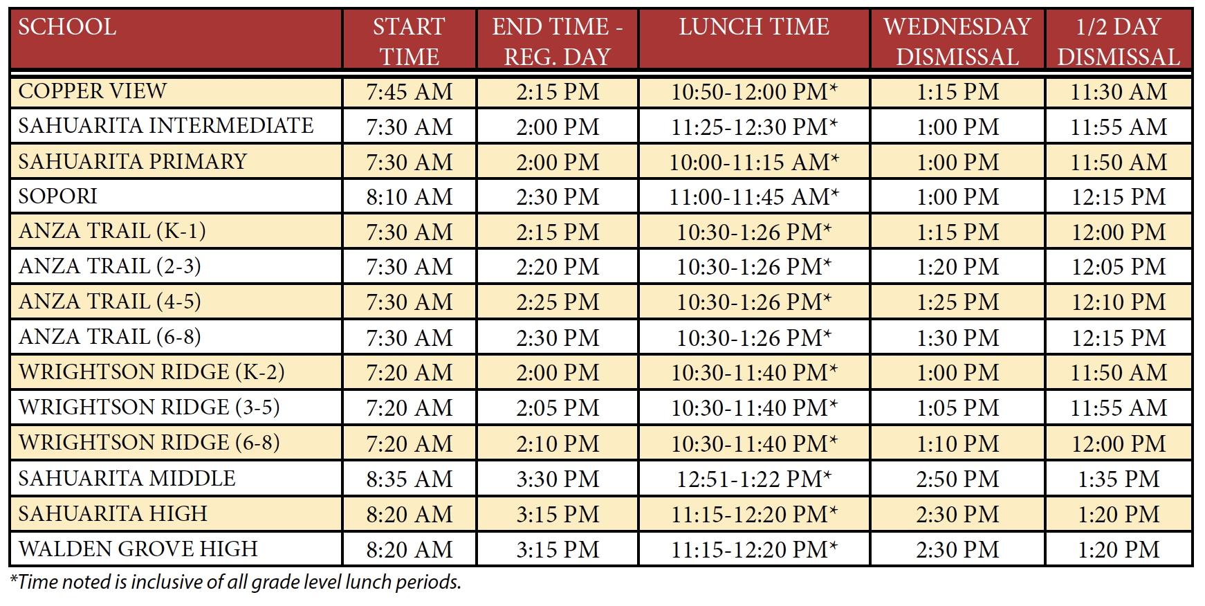 Sahuarita Unified School District Calendar Tri C School Calendar