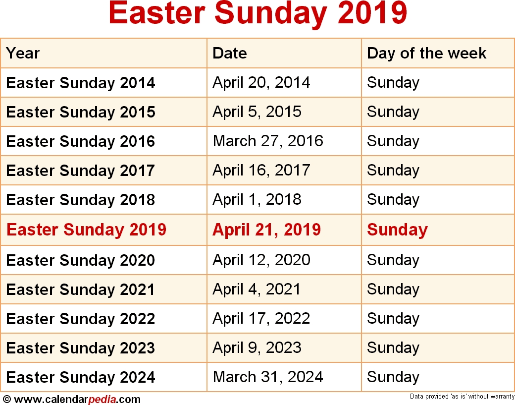 When Is Easter Sunday 2019 & 2020? Dates Of Easter Sunday Impressive Easter 2020 Calendar Date