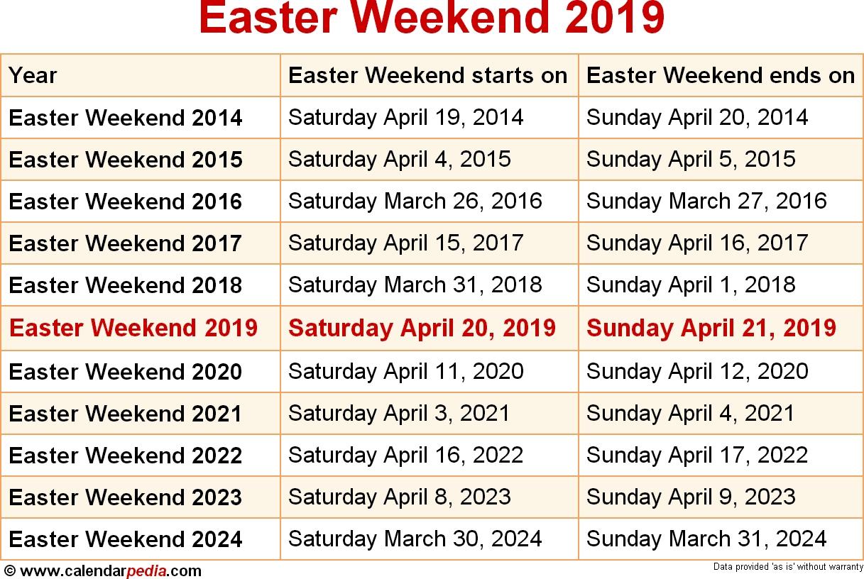 When Is Easter Weekend 2019 & 2020? Dates Of Easter Weekend Impressive Easter 2020 Calendar Date
