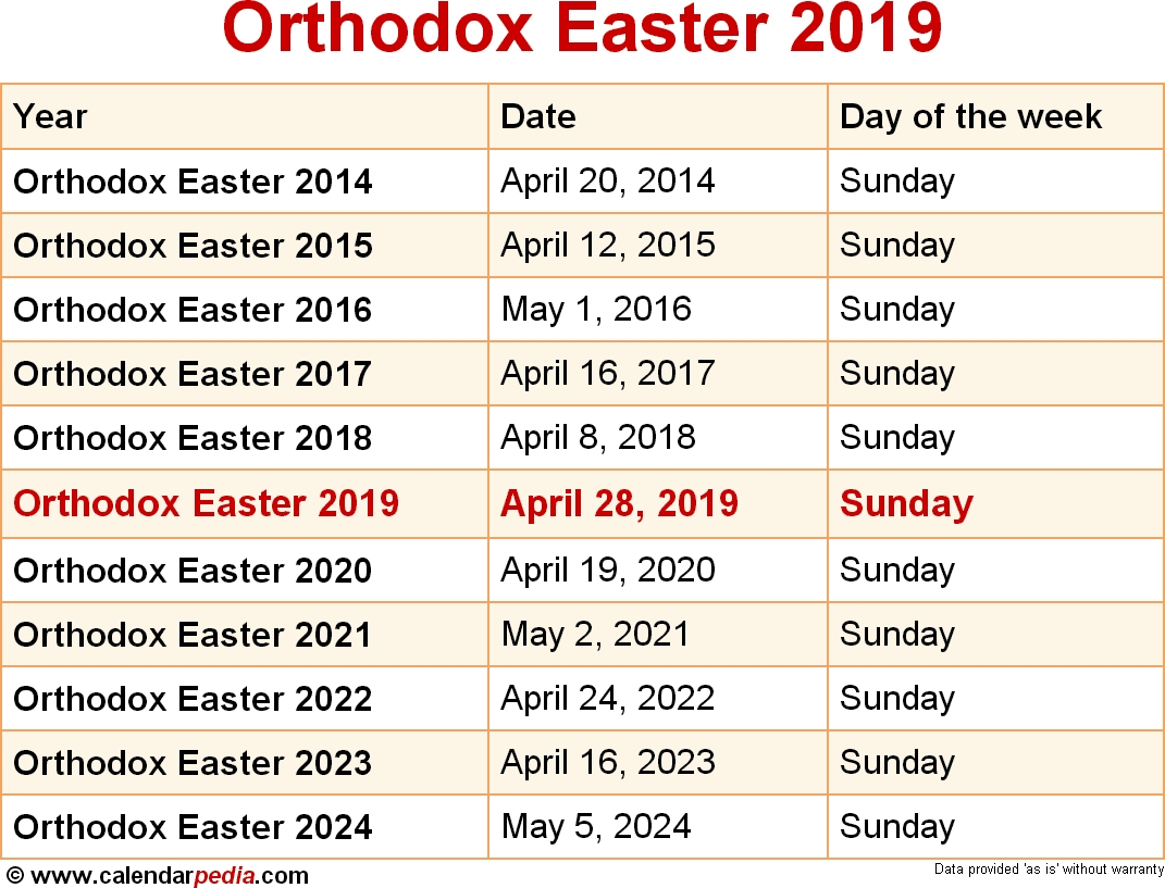 When Is Orthodox Easter 2019 & 2020? Dates Of Orthodox Easter Easter 2020 Calendar Date
