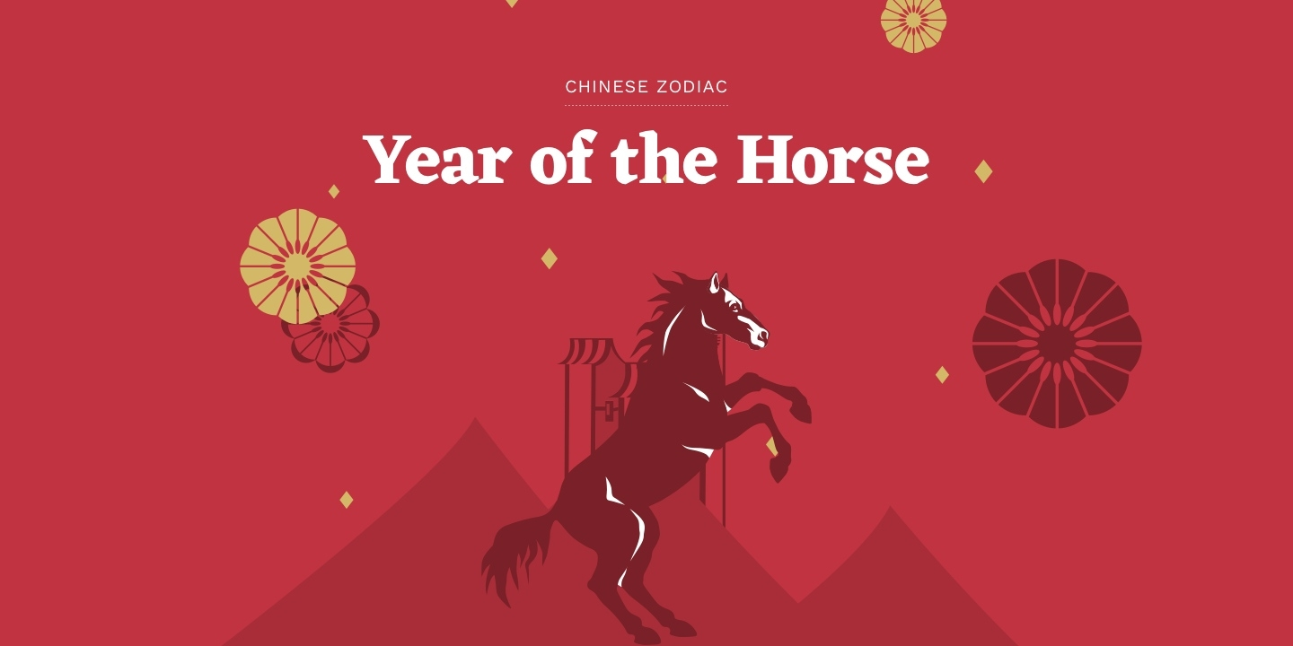 Year Of The Horse: Fortune And Personality – Chinese Zodiac 2019 Chinese Zodiac Calendar Horse