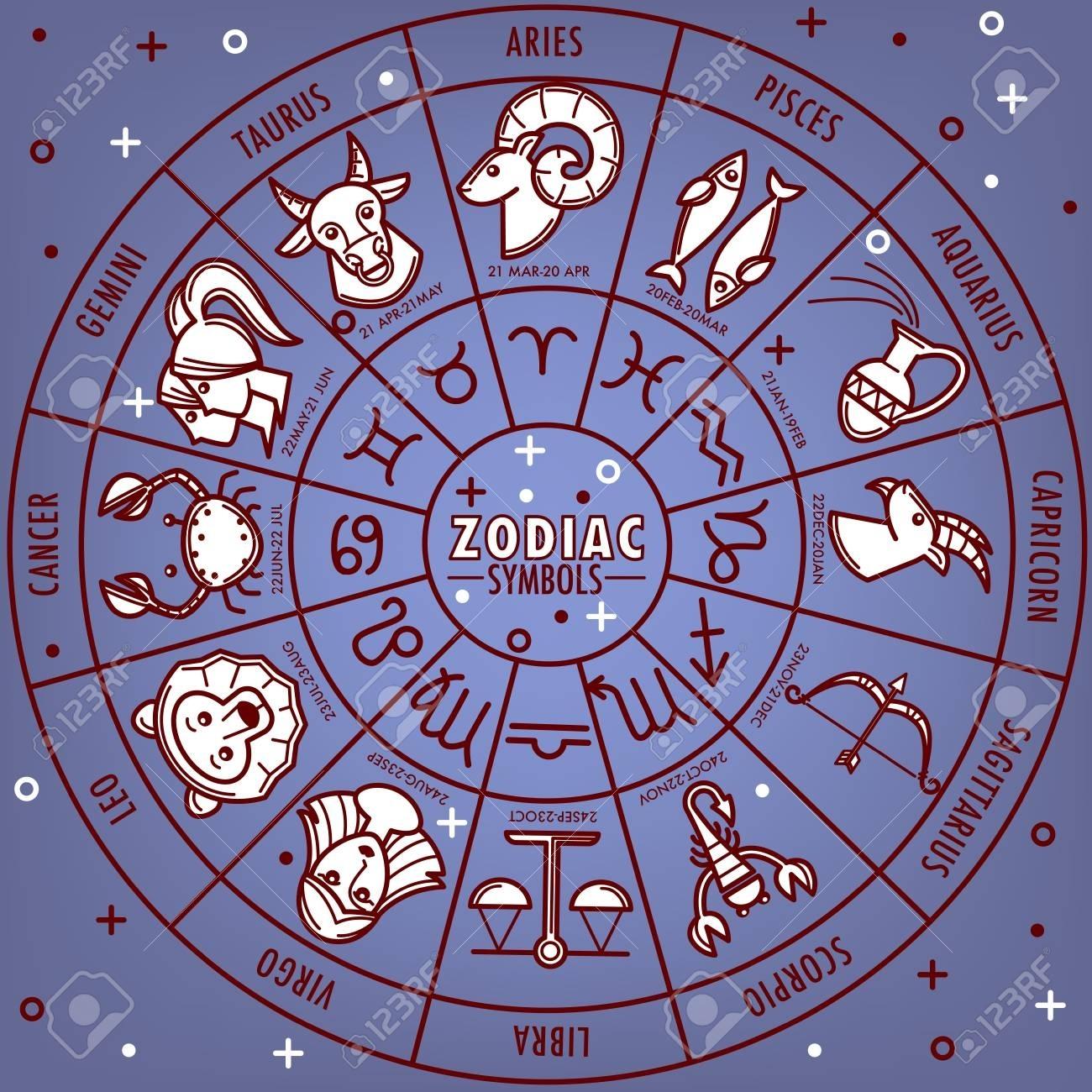 Zodiac Horoscope Signs With Birth Dates On Zodiac Circle Wheel Zodiac Calendar Signs Dates