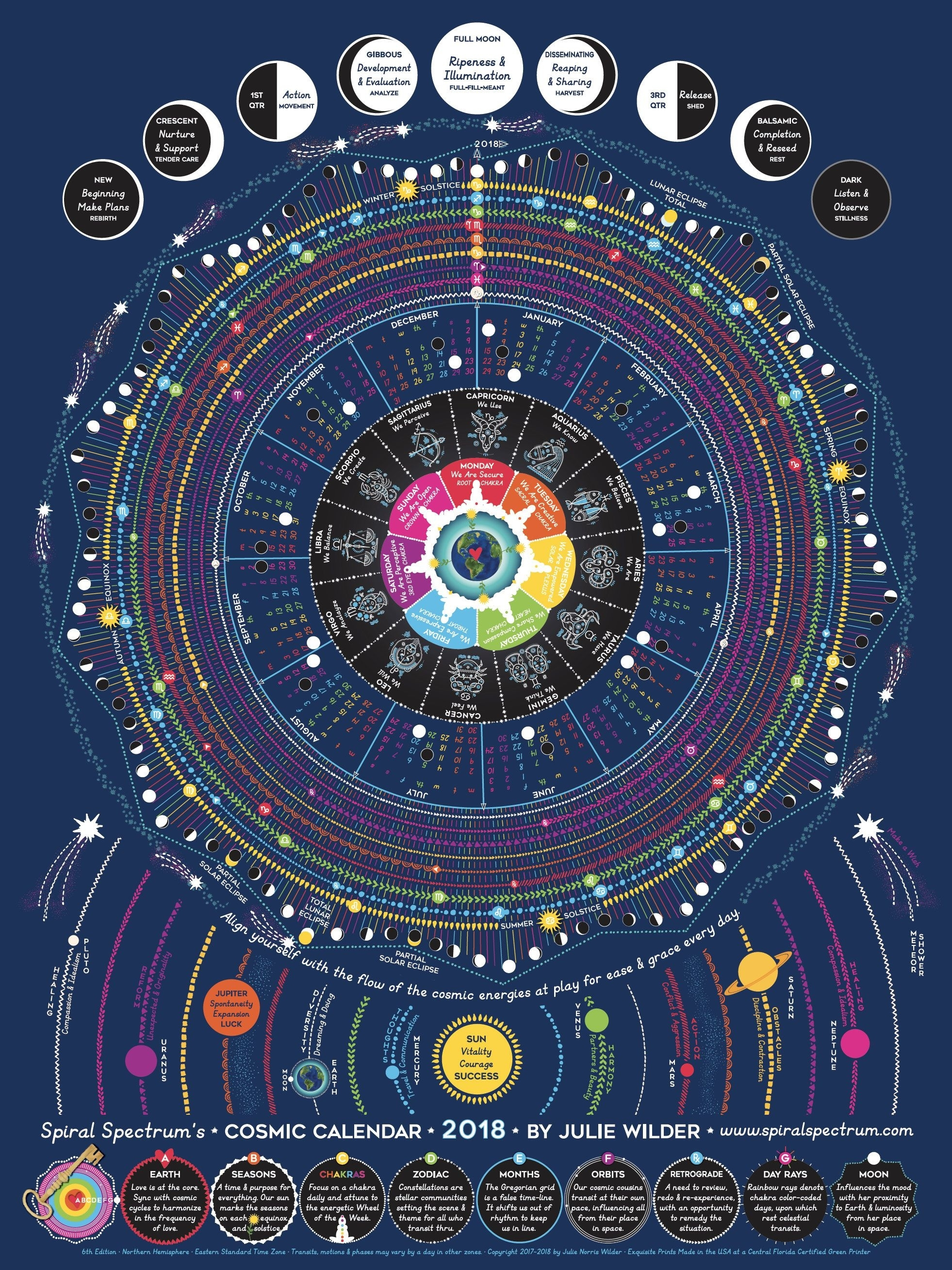 2018 Cosmic Calendar (North America) With Zodiac, Meteors, Moon Lunar Calendar With Zodiac