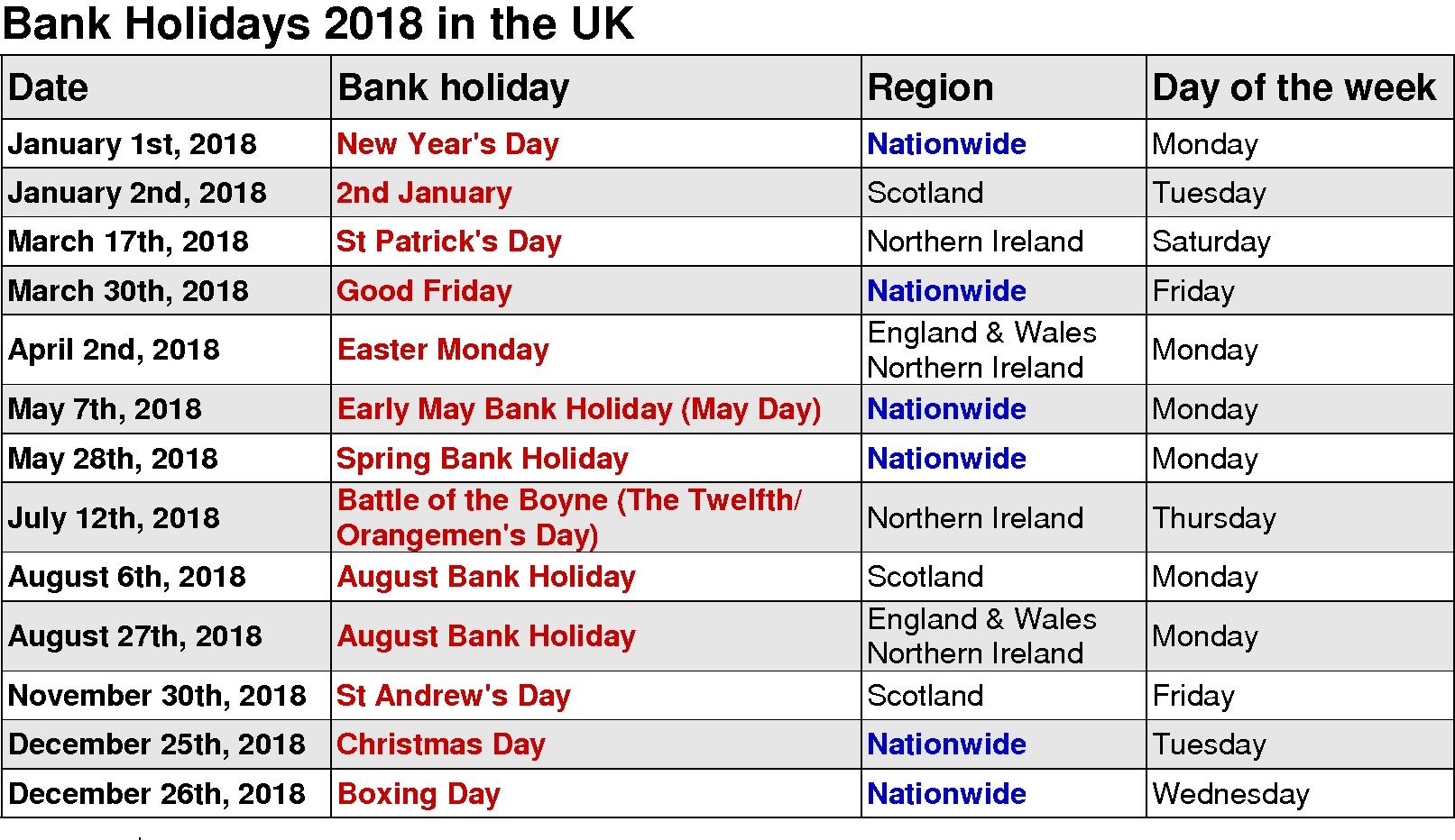 2018 Federal Holidays Usa, Uk | National Holidays | Public Holidays Calendar Holidays In Uk