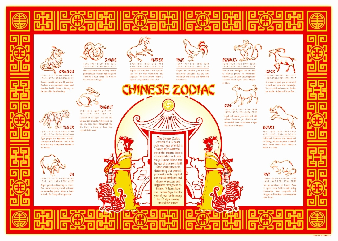 Ox And Monkey Love Compatibility, Relationship, Traits In Chinese Zodiac
