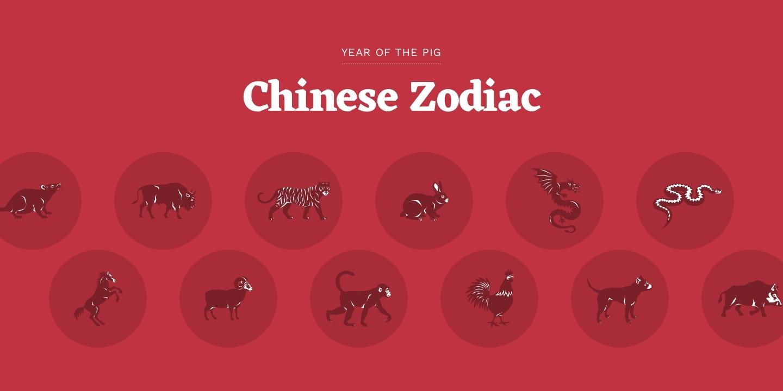 Chinese Zodiac – Chinese New Year 2019 Chinese Calendar Zodiac By Year