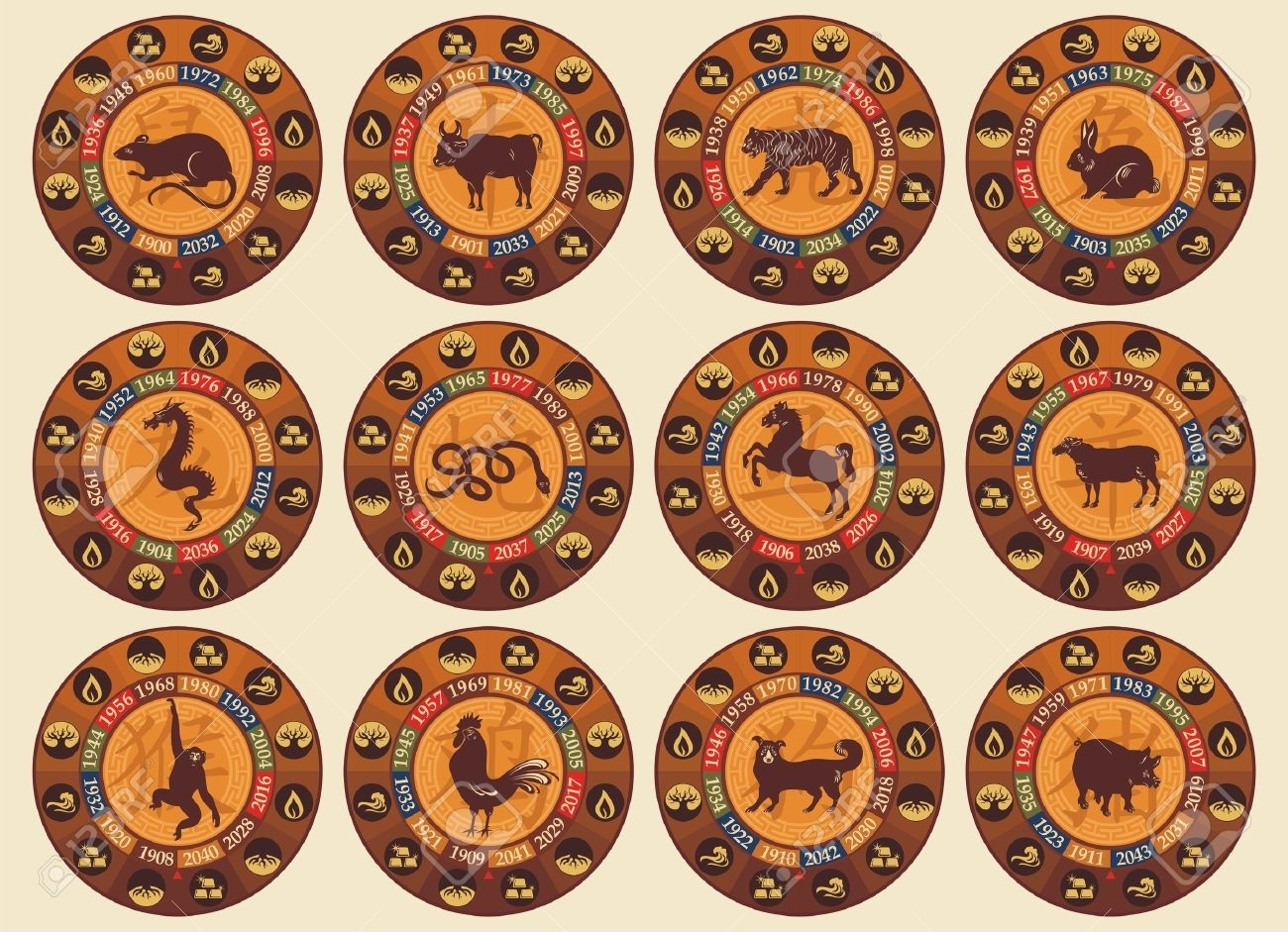 Chinese Zodiac Set With Years And The Five Elements Symbols Royalty Chinese Zodiac Calendar And Elements
