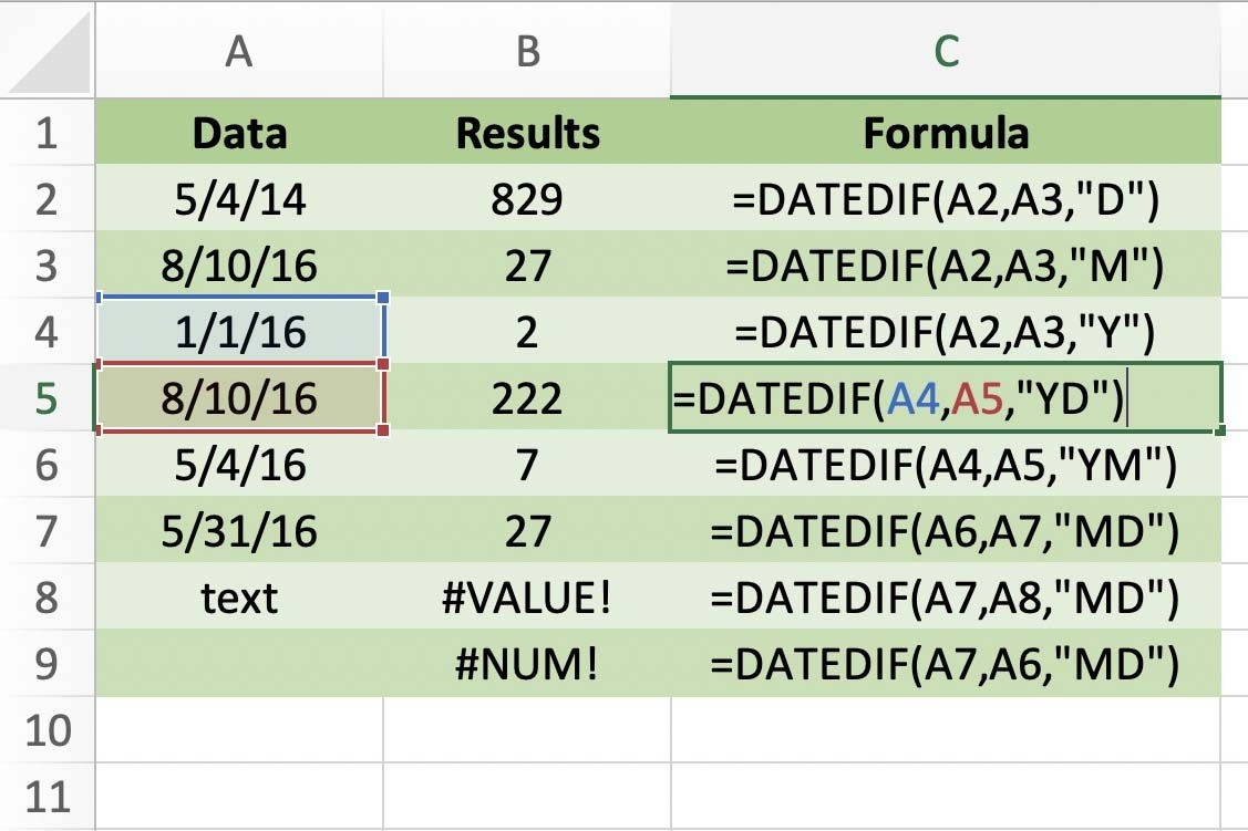 Count Days, Months, Years With Datedif Function In Excel Excel Calendar Countdown Formula