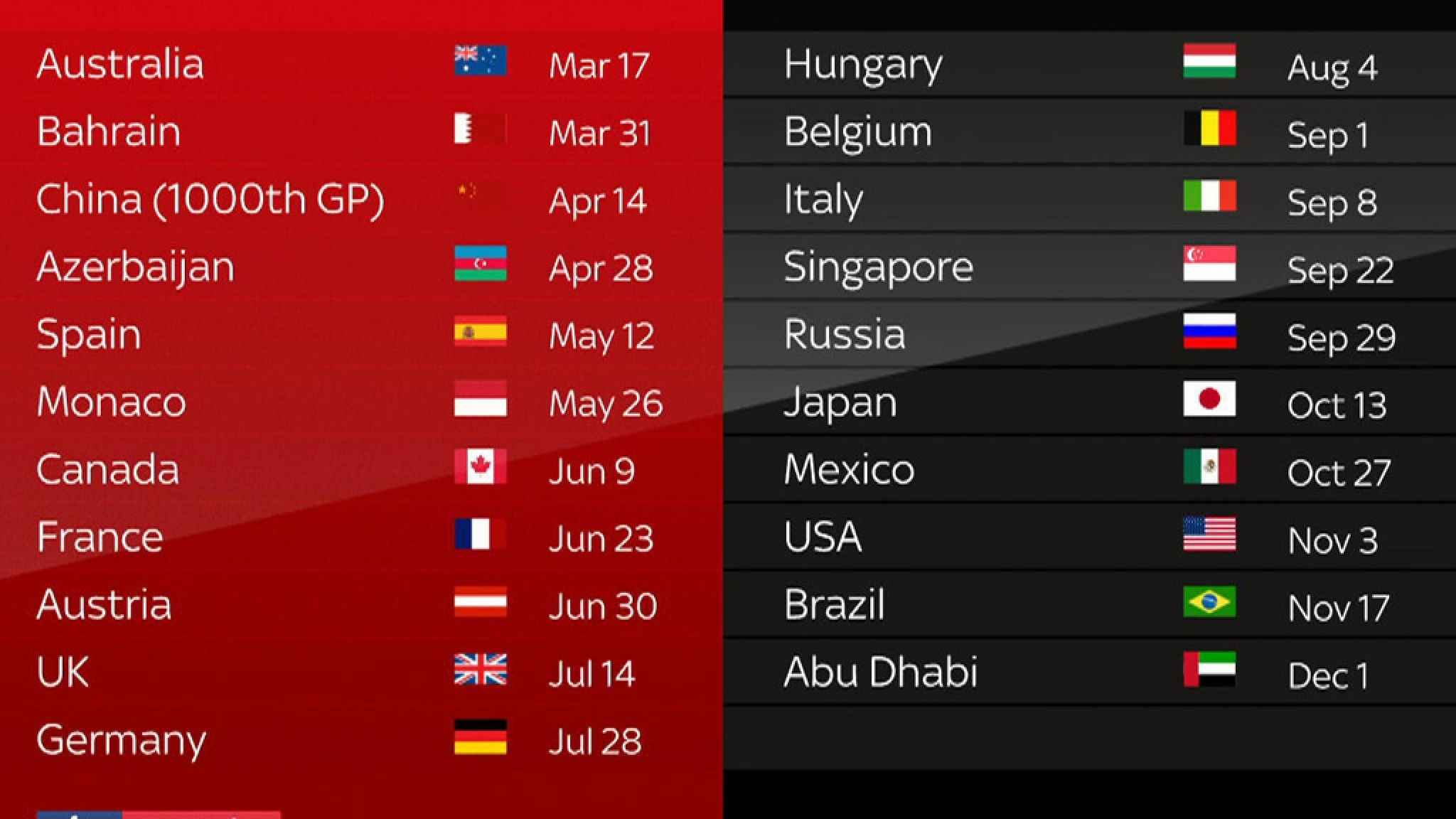 F1 2019 Schedule: 21-Race Calendar And December Finish | F1 News Extraordinary Formula 1 2020 Calendar