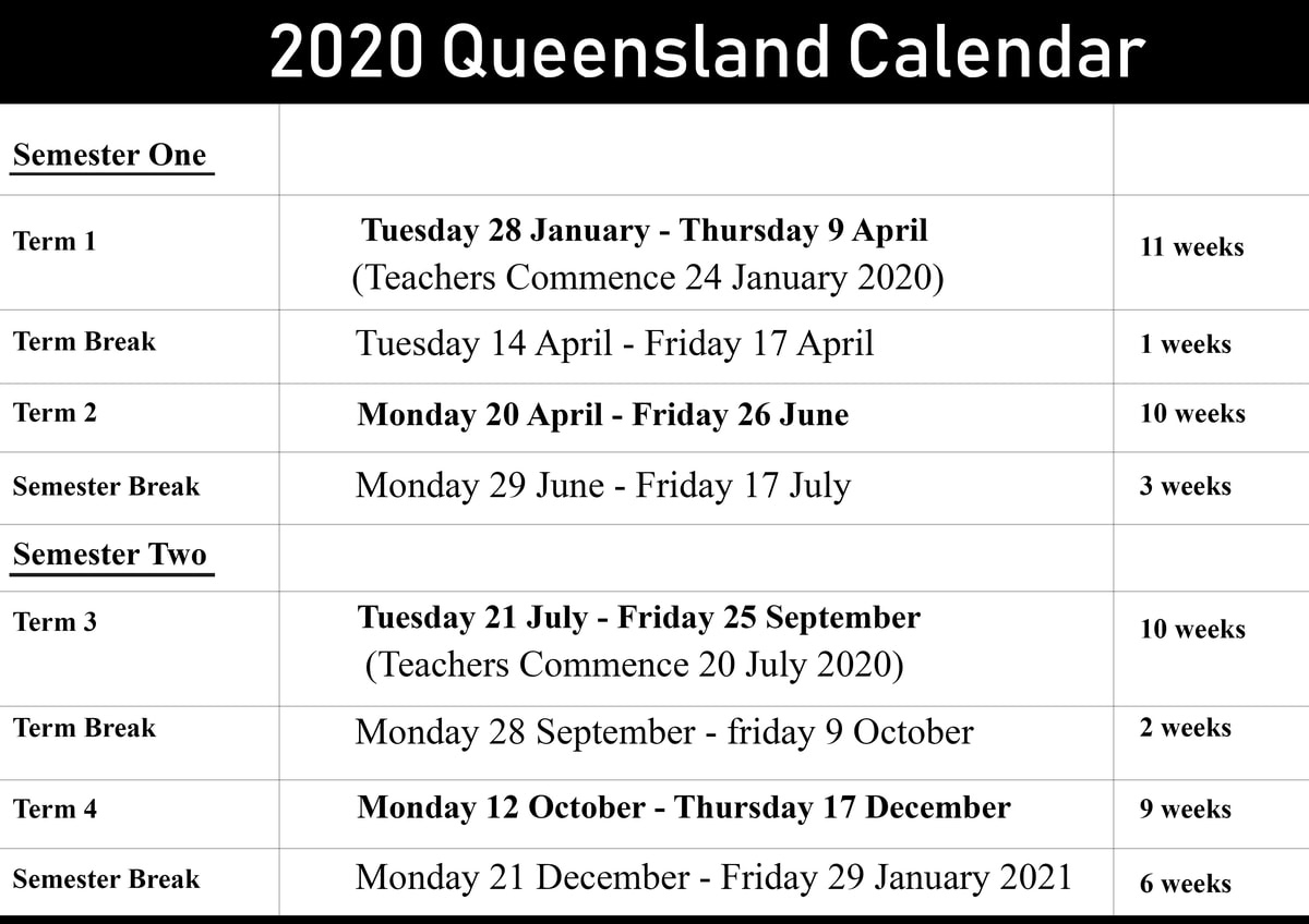 Qld School Holidays 2020 – 2021 | Qld School Holidays 2020 School Calendar Queensland State Schools