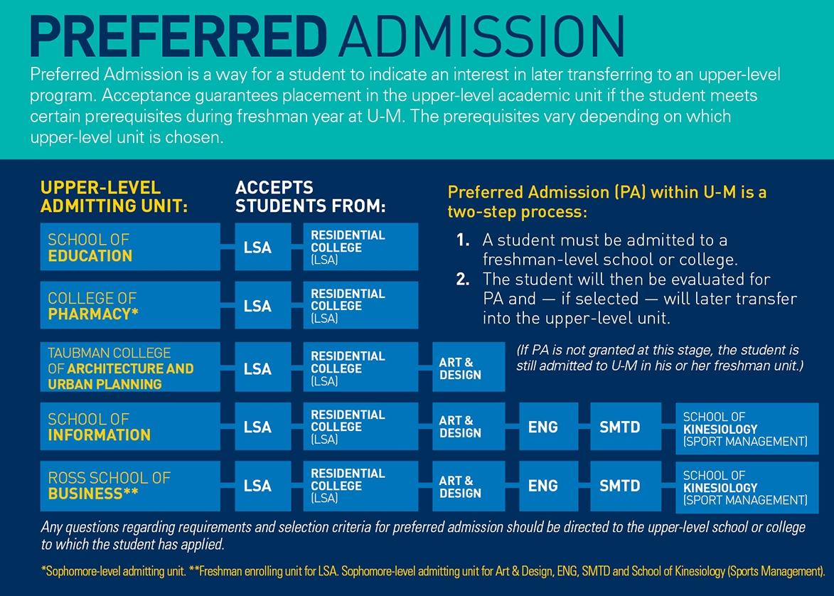 Requirements + Deadlines | Undergraduate Admissions Impressive U Michigan School Calendar