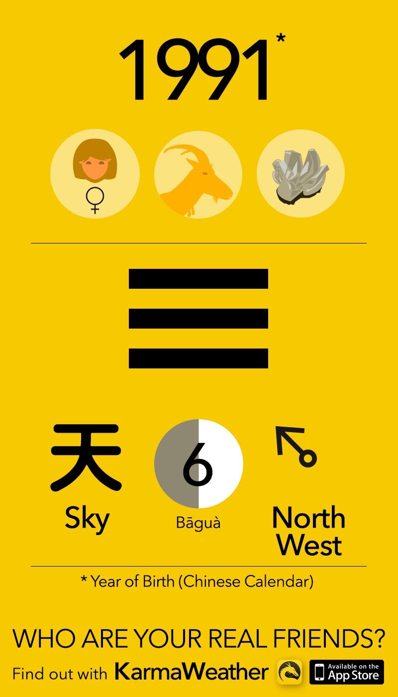 Year Of The Goat - Chinese Zodiac Goat | Funny Smartass Stuff Chinese Zodiac Calendar And Elements
