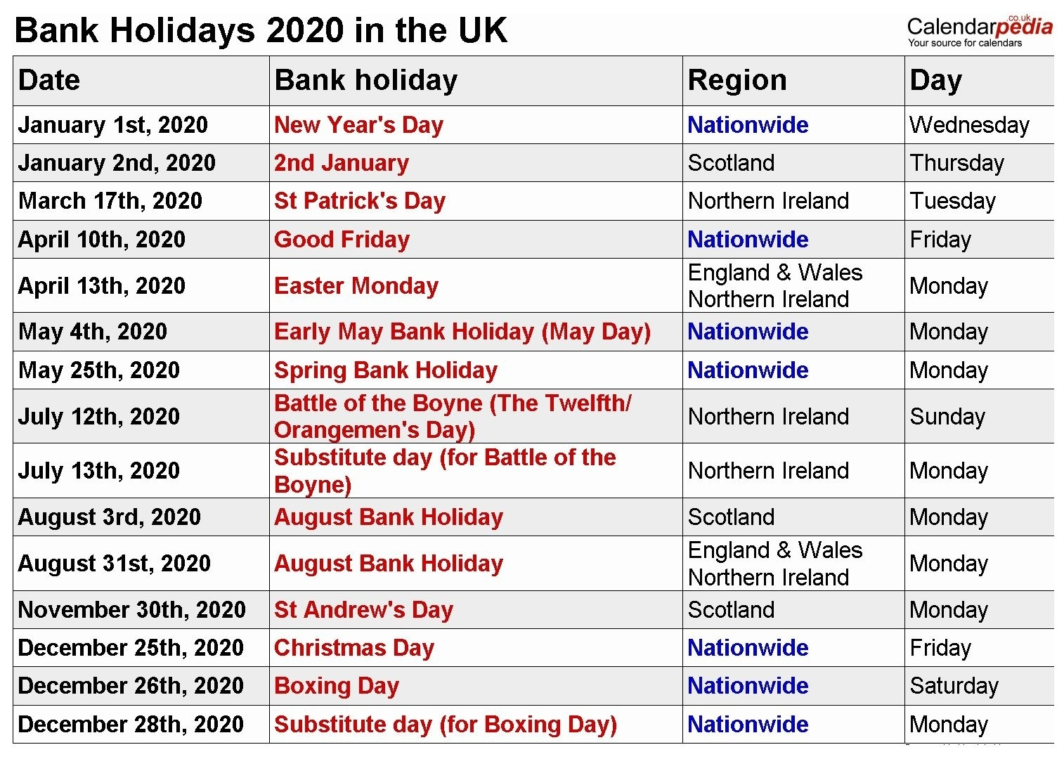 2020 Uk Bank Holidays Calendar | Bank Holiday Calendar, Bank Extraordinary 2020 Calendar With Bank Holidays Uk