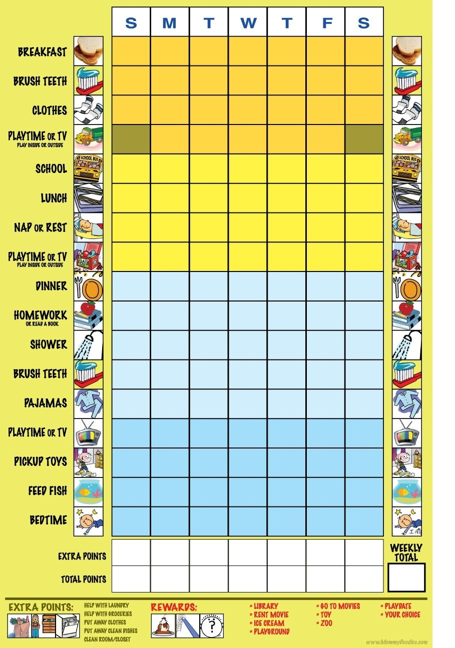 Childrens Chore Charts   Hygiene Chart For Kids11 150X150 Exceptional Monthly Behaviour Chart For Preteens