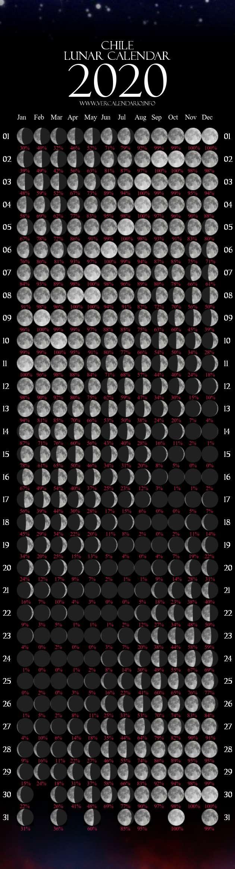 Lunar Calendar 2020 (Chile) March 2020 Lunar Calendar
