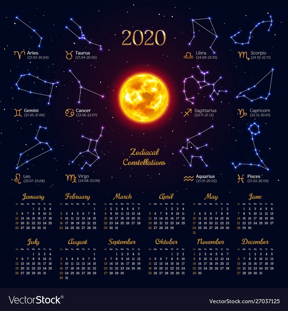 Astrology Calendar For 2020 Year Royalty Free Vector Image Zodiac Calendar With Dates