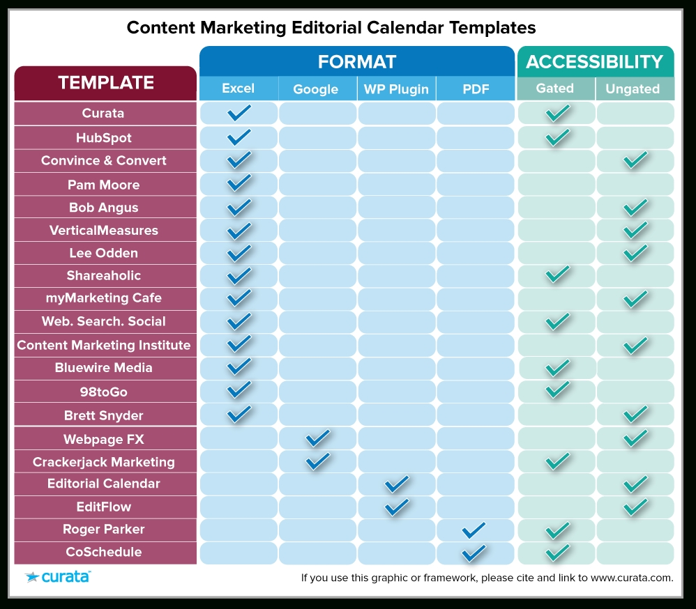 Editorial Calendar Templates For Content Marketing: The Content Calendar Template Google Docs