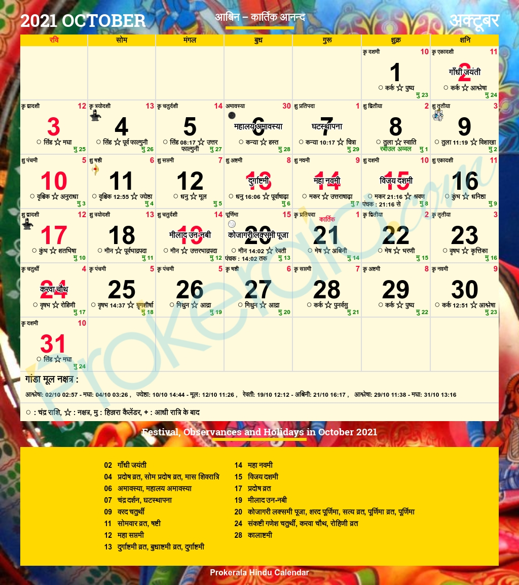 Hindu Calendar 2021, October Calendar 2021 August Kannada
