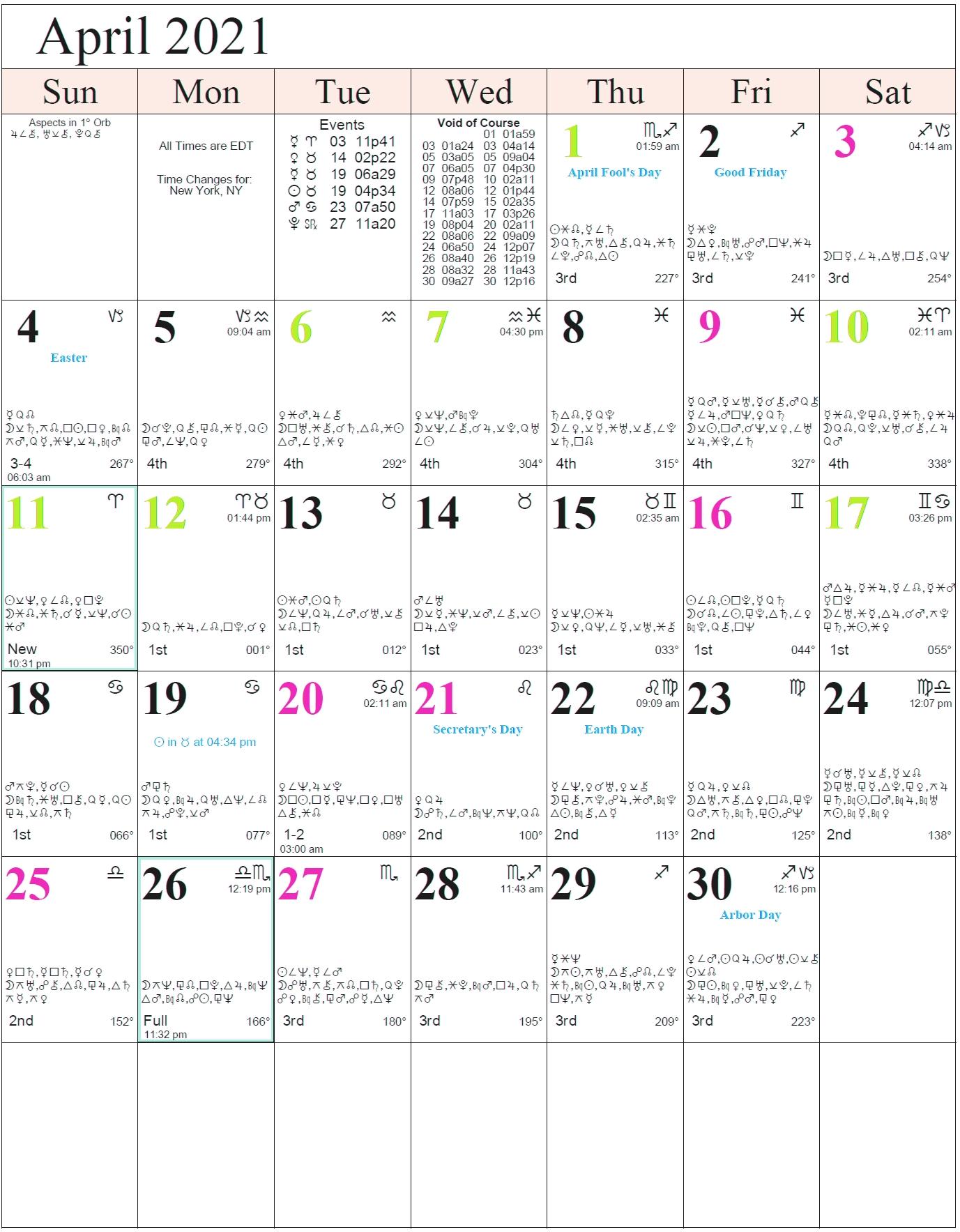 Monthly Astrology Calendars Zodiac Calendar With Dates