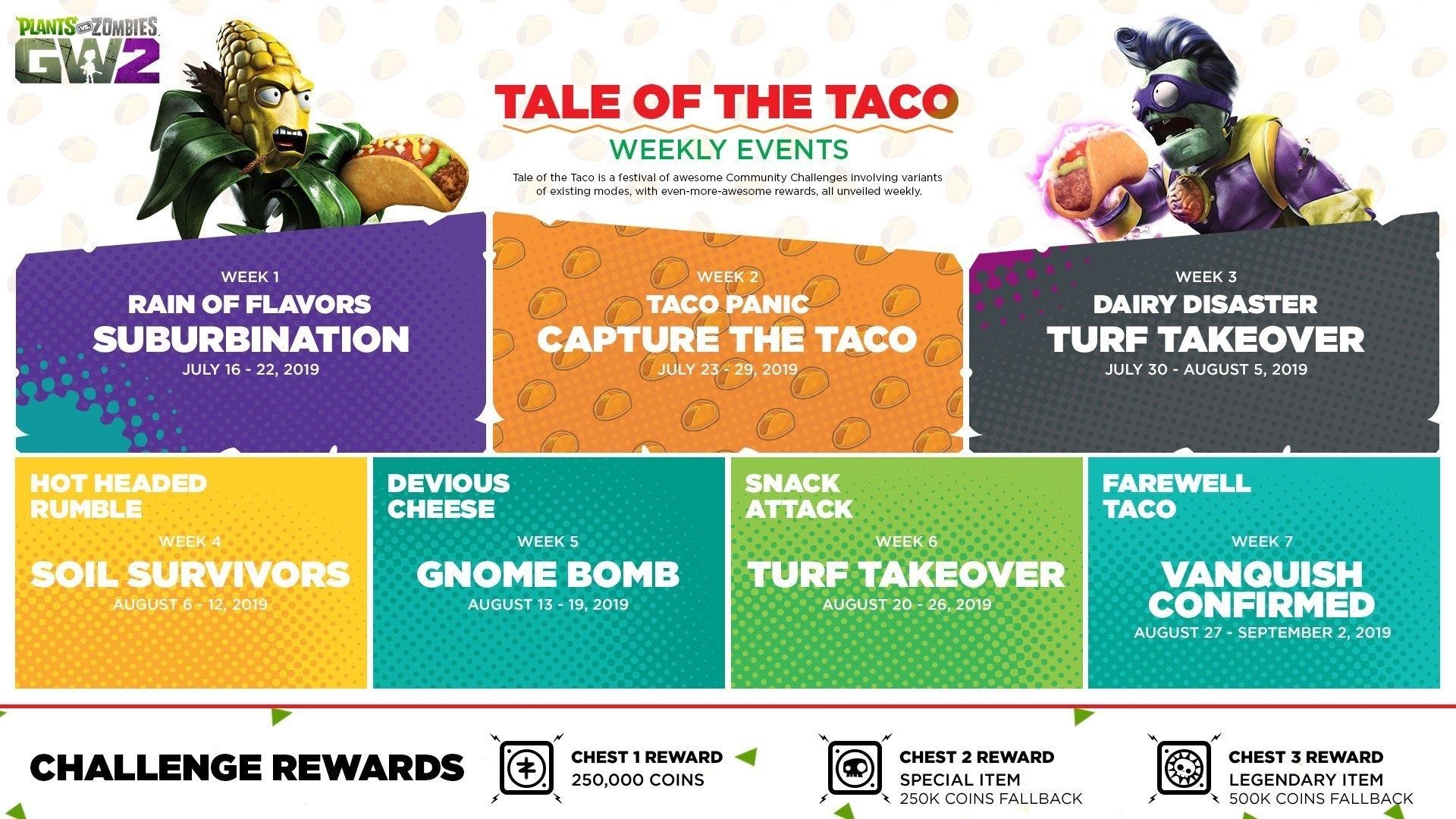 Pvz: Garden Warfare 2 Rolls Out Tale Of The Taco Update Pvz Gw2 Mystery Portal Schedule 2021