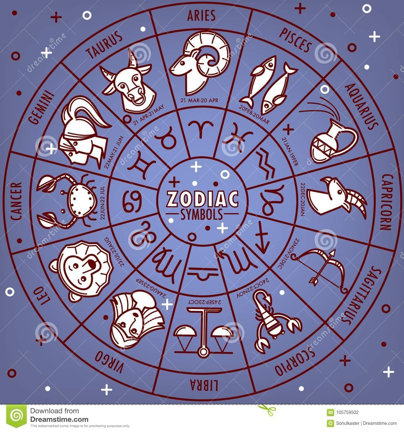 Zodiac Horoscope Signs With Dates Vector Icons On Star Map Zodiac Calendar With Dates