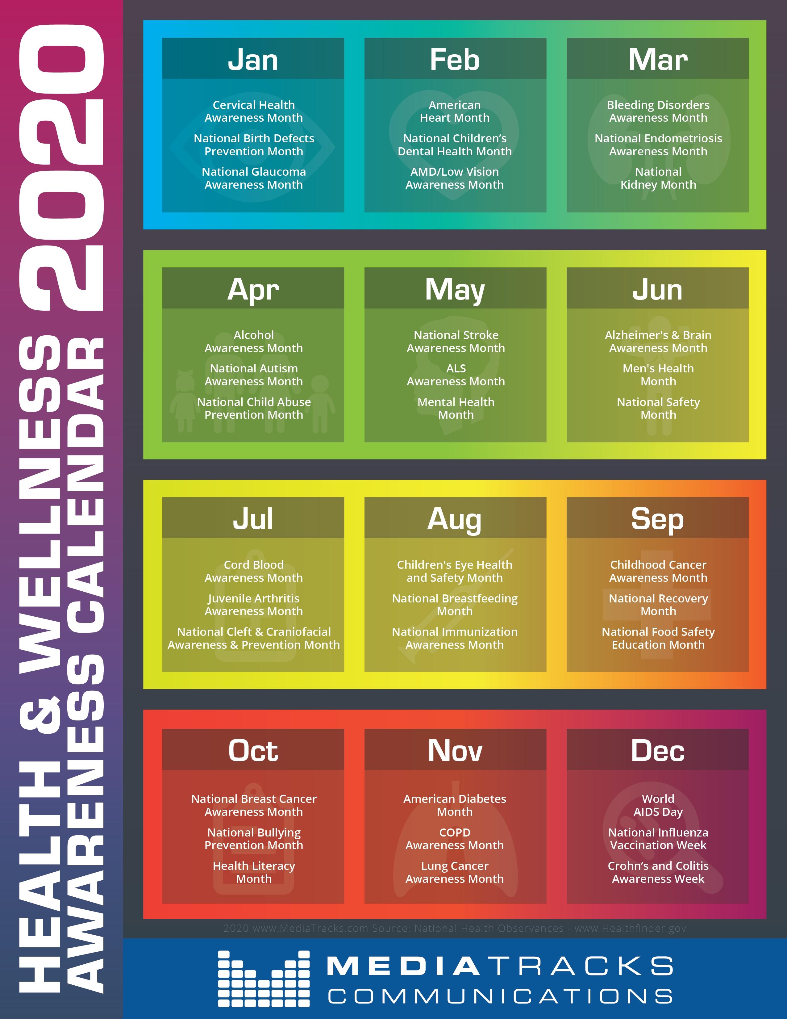 2020 Health & Wellness Awareness Calendar [Infographic National Awareness Calendar For 2021