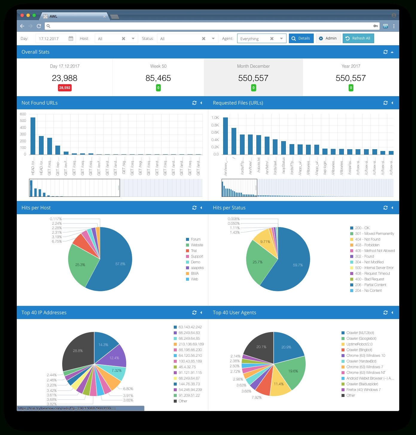 Building A Monitoring Dashboard With Oracle Apex Jet Charts Apex 5 Calendar Template