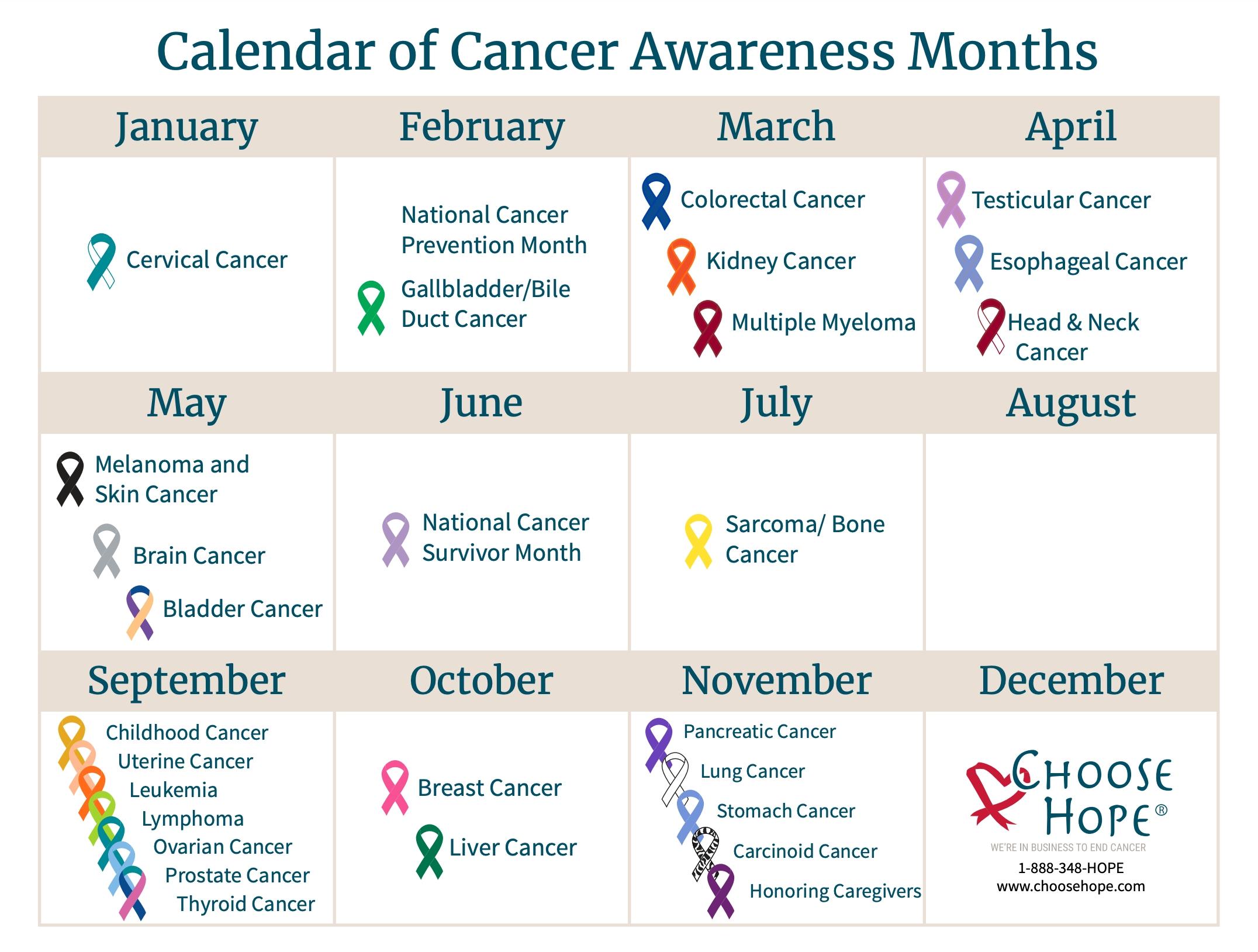Cancer Awareness Months Calendar And Ribbon Colors   Choose Hope National Awareness Calendar For 2021