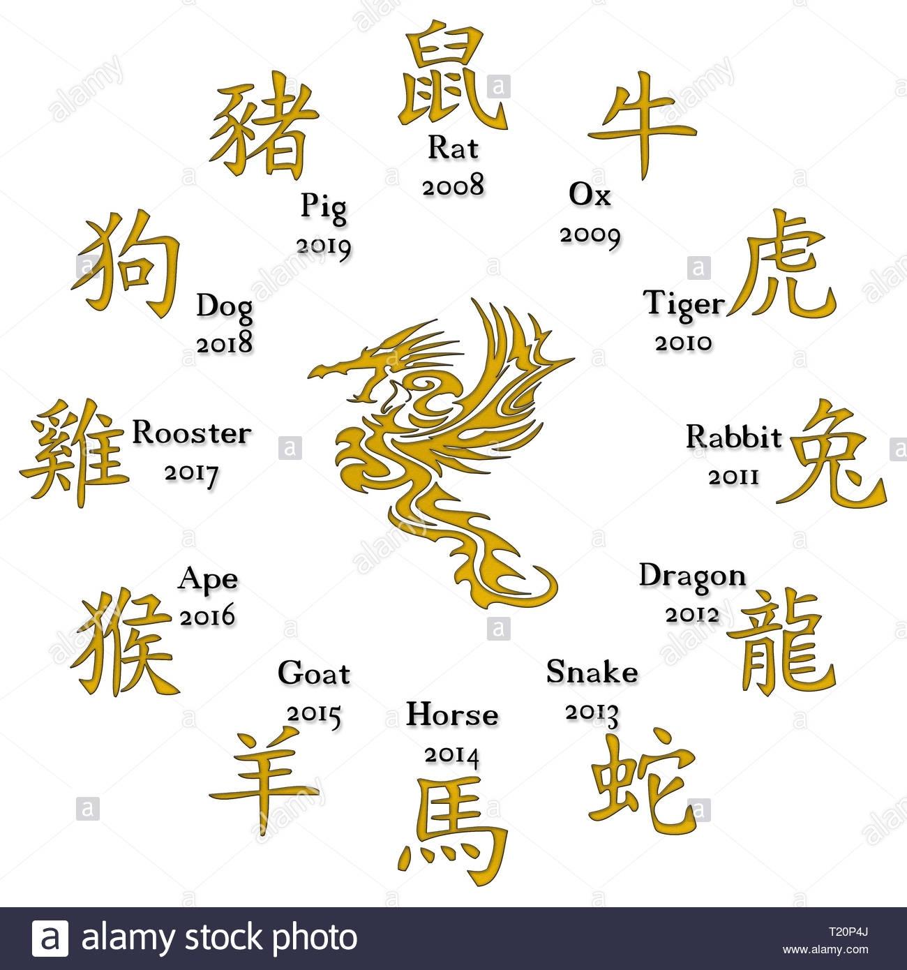 Chinese Calendar With Animal Signs Stock Photo - Alamy Lunar Calendar Zodiac Signs