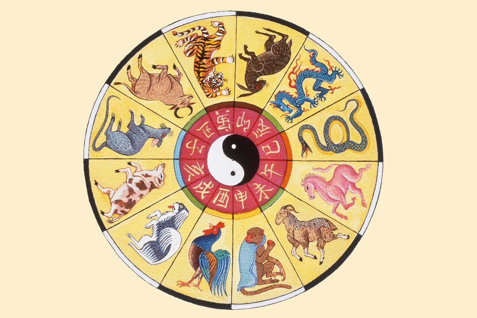 Chinese New Year Zodiac Charts | Lovetoknow Lunar New Year Zodiac Calendar