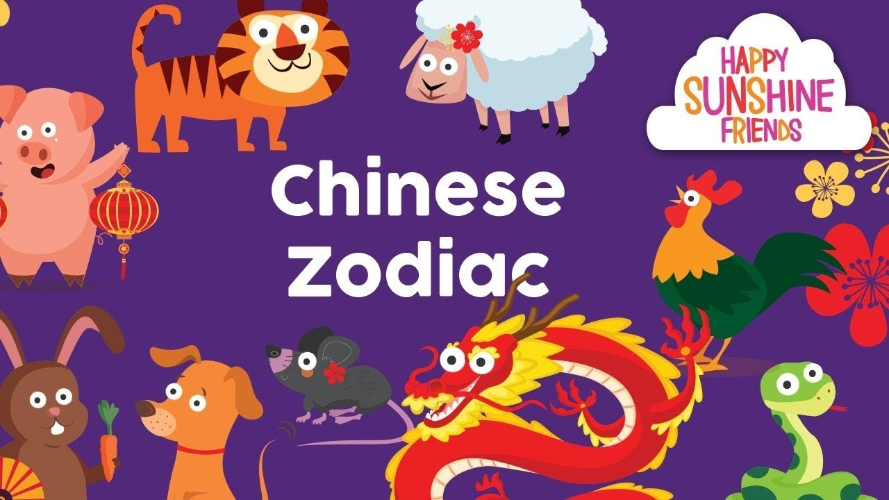 Chinese New Year Zodiac Sign | Zodiac Learning For Kids And Parents Lunar New Year Zodiac Calendar