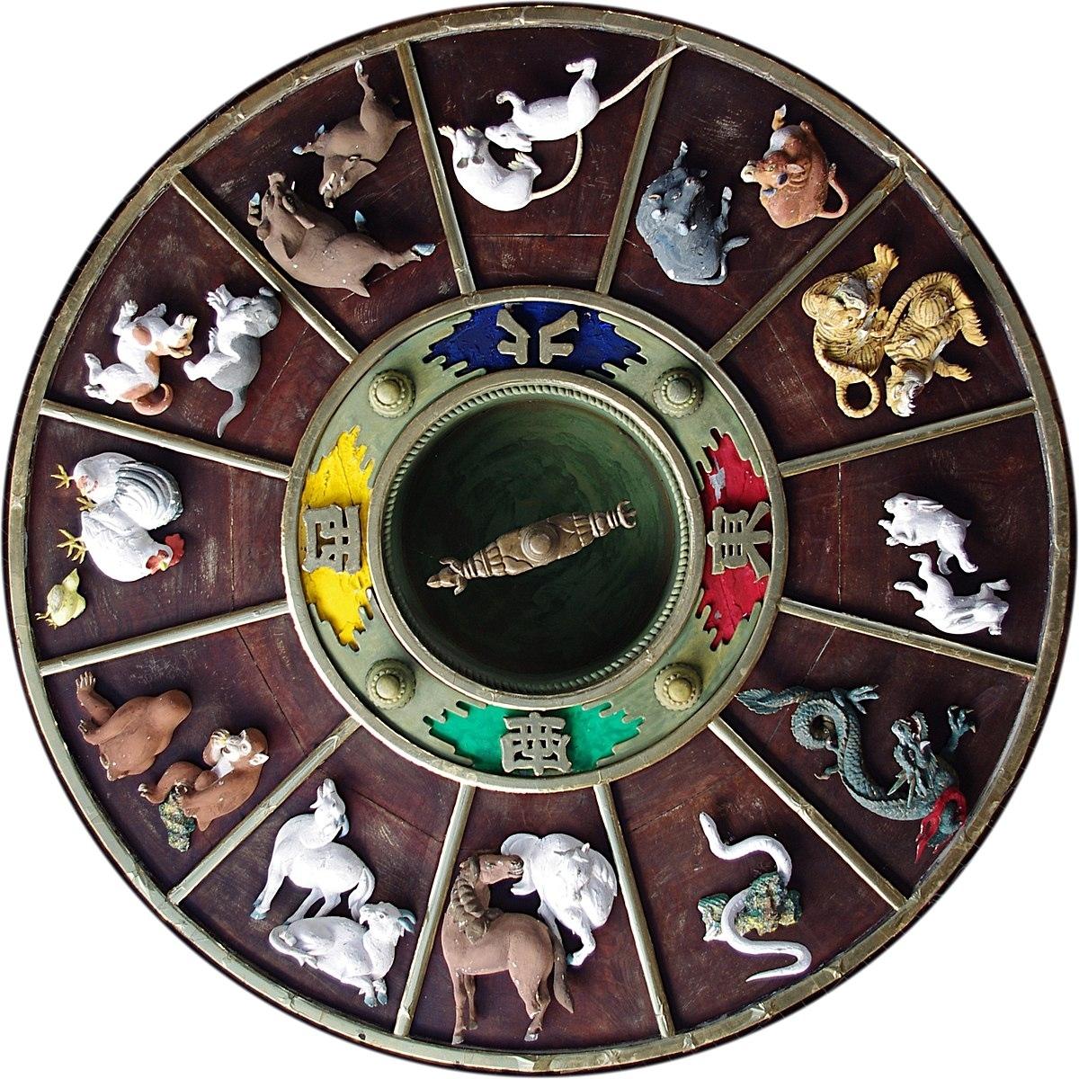 Chinese Zodiac - Wikipedia Lunar Calendar Zodiac Signs