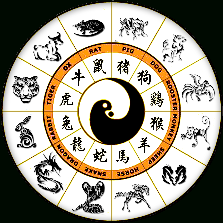 Each Chinese New Year Welcomes Not Just A New Beginning, But Lunar Calendar Zodiac Signs