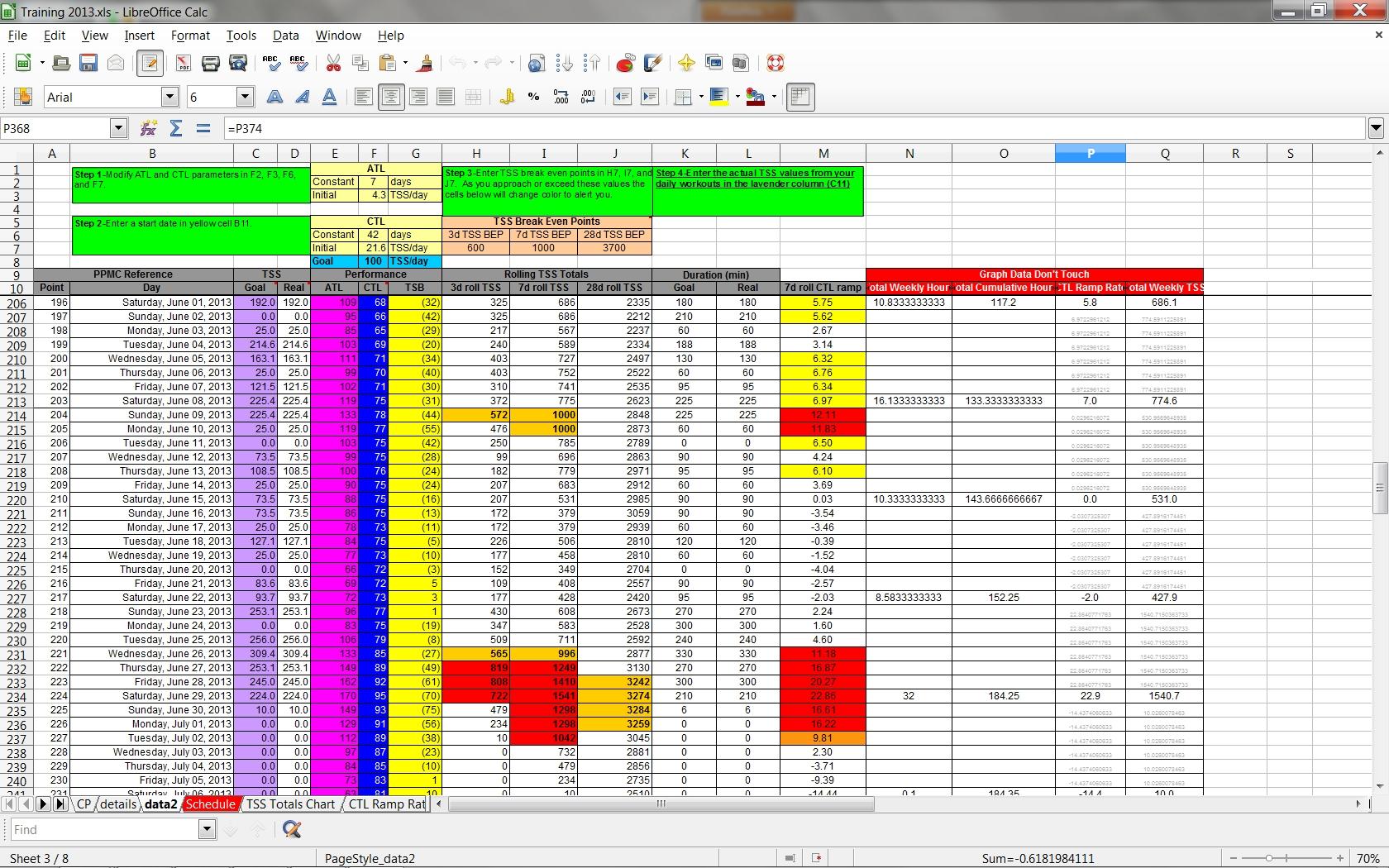 Excel Training Planner | Setark0S Training Calendar Template Xls