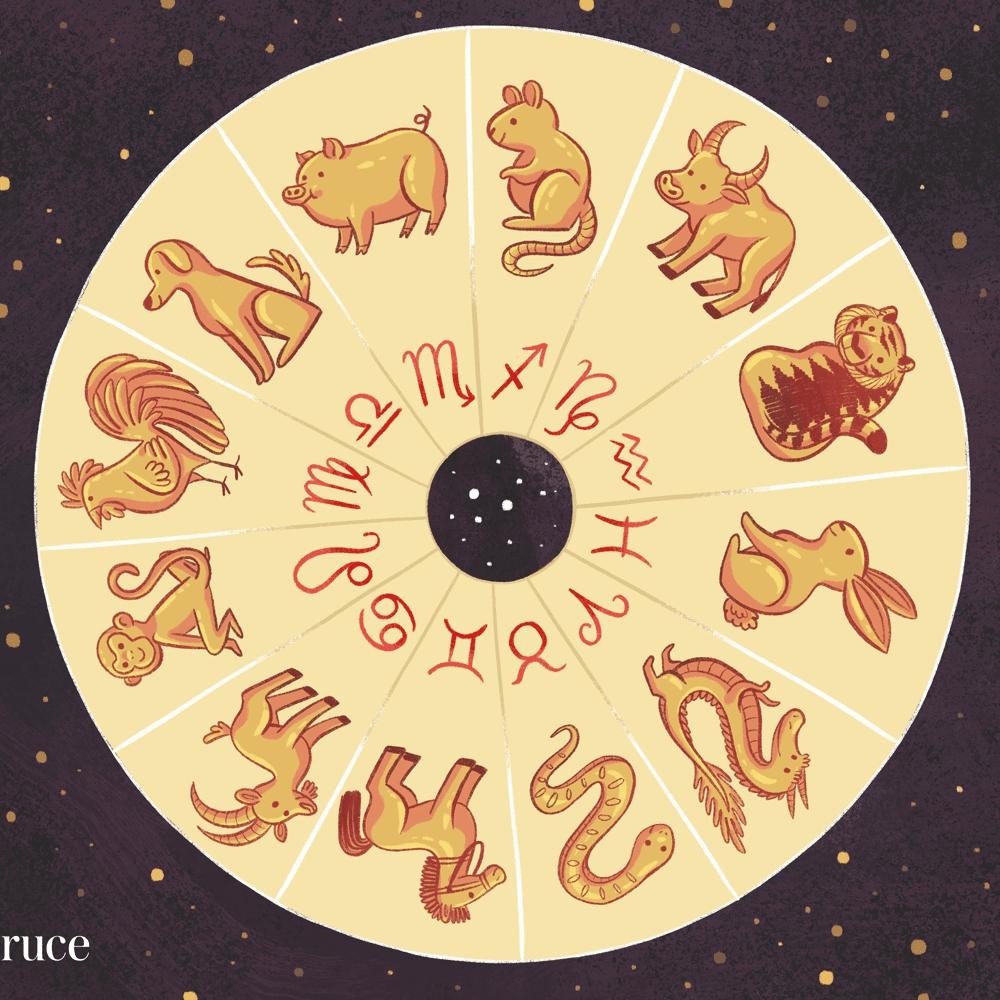 Feng Shui Astrology Zodiac Signs For The Months Indian Calendar Zodiac Signs