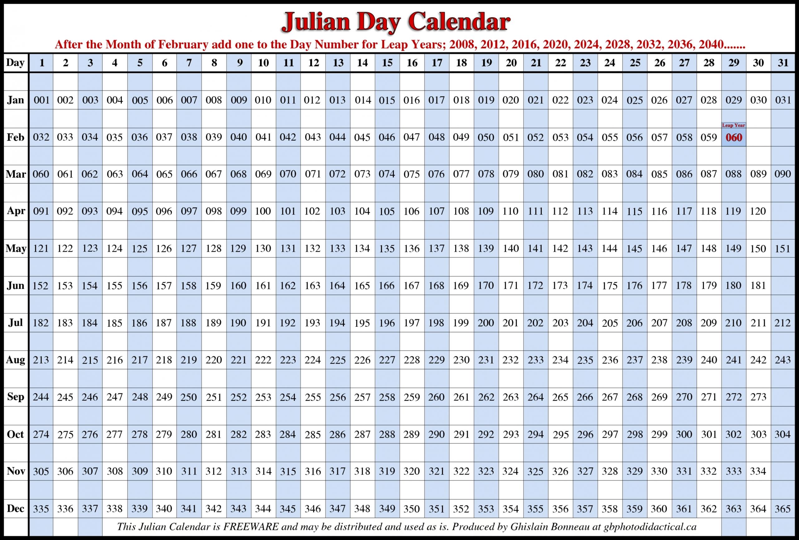 Free Printable Julian Date Calendar 2021   2018 Calendar Julian Calendar Perpetual 2021