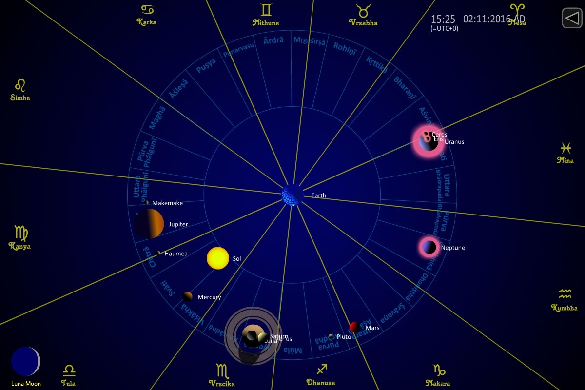 Hindu (Indian / Vedic) Astrology Today Indian Calendar Zodiac Signs