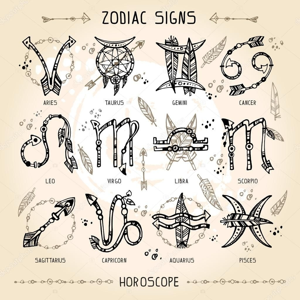 Indian Calendar Zodiac Signs | How To Draw Hands, Zodiac Indian Calendar Zodiac Signs
