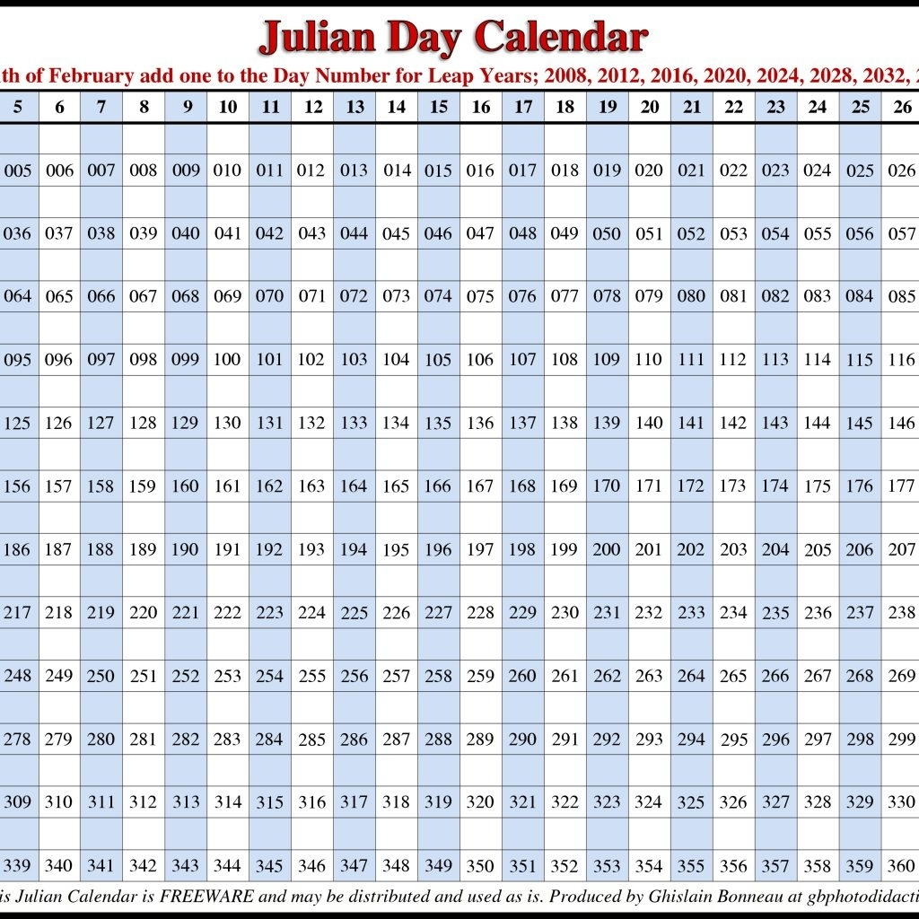 Julian Date Calendar Perpetual   Calendar For Planning Julian Calendar Perpetual 2021