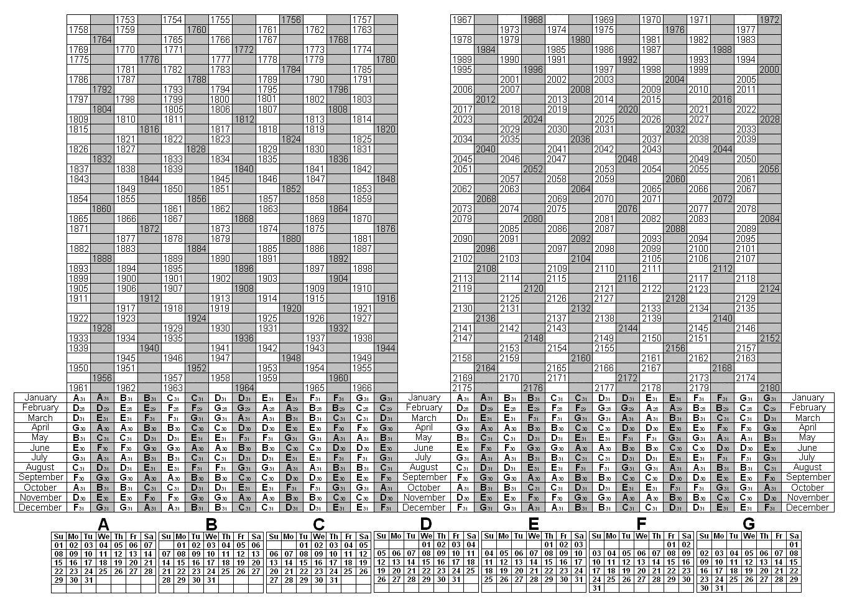 Perfect Printable Depo-Provera Perpetual Calendar   Calendar Depo Calendar For 2021